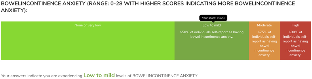 Chart showing Emmeline's Bladder and Bowel Incontinence Phobia Severity Scale (BBIPSS) results